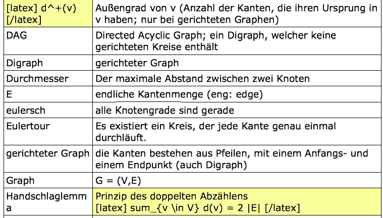 tabelle_mit_latex.png